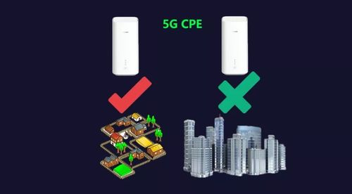 China últimas noticias sobre CPE 5G de ZBT
